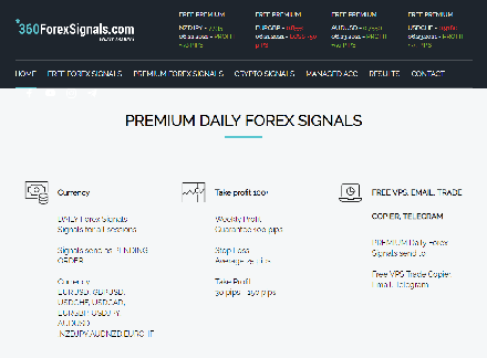 Daily Forex Signals -1 Month 69$ discount coupon